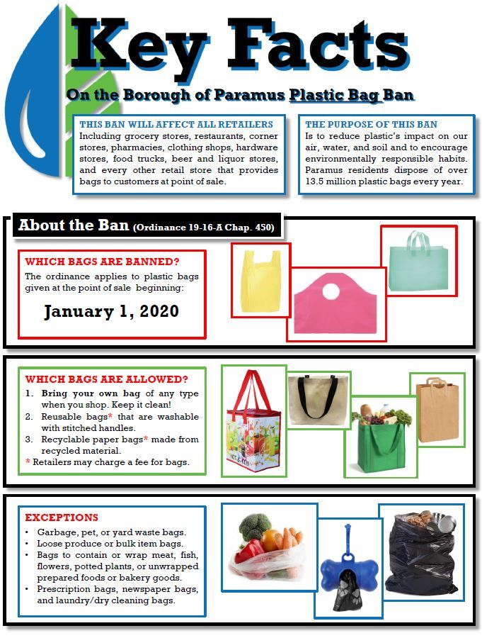 Key Facts about the Bag and Polystyrene Bans